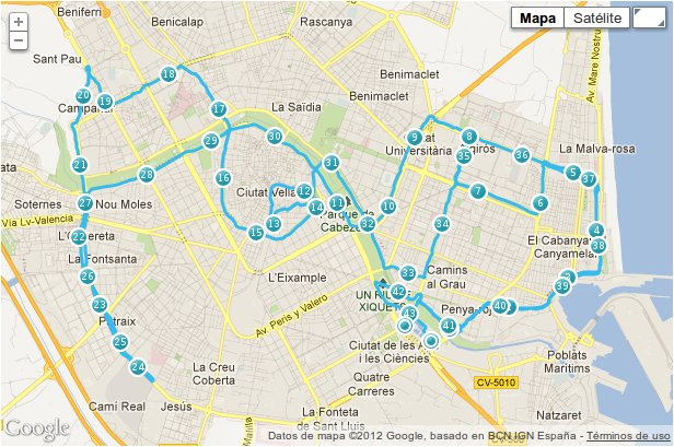 Recorrido Maratón Valencia 2012